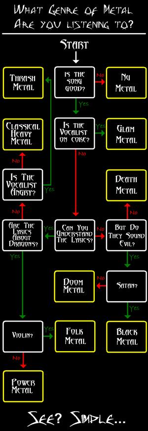 Схема для определения стилей
