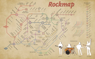 Rockmap